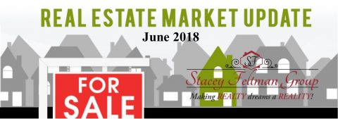 June 2018 Real Estate Market Stats- Still Strong!